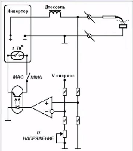 Как сделать полуавтомат из инвертора своими руками: алгоритм переделки, схема подключения