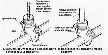 Пример установки врезной модели