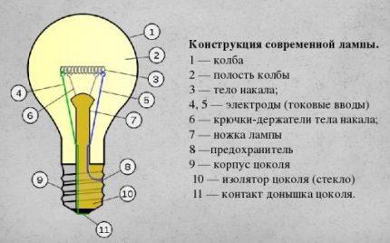 Схема лампочки накаливания