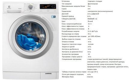 Модель фронтальной стиралки EWF 1287 HDW2