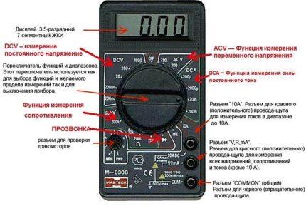 Функции мультиметра для измерения напряжения в розетке
