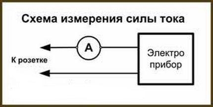 Схема цепи лампочка тестер