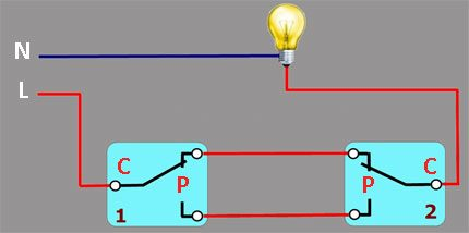 Схема действия проходного выключателя