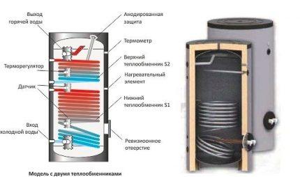 Модель с температурными датчиками