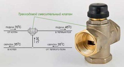 Трехходовой кран для смешивания обратки с горячим теплоносителем