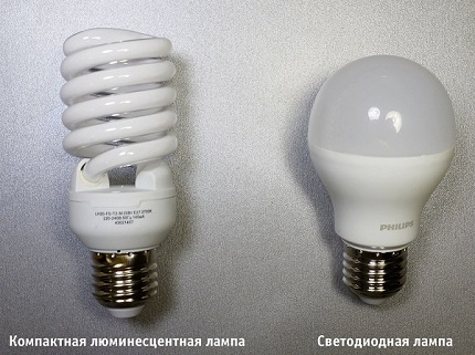 Сравнение ламп